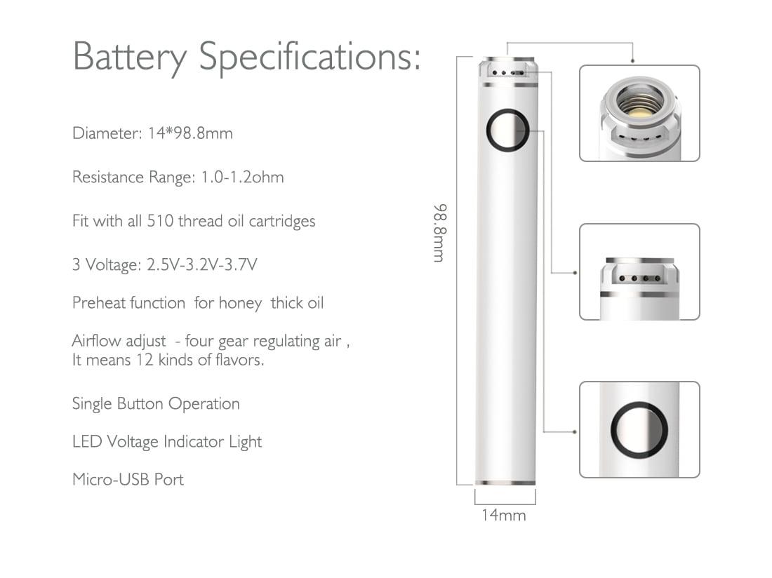 B1 510 Battery